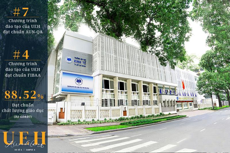 Trường Đại học Kinh tế TP. Hồ Chí Minh (UEH)